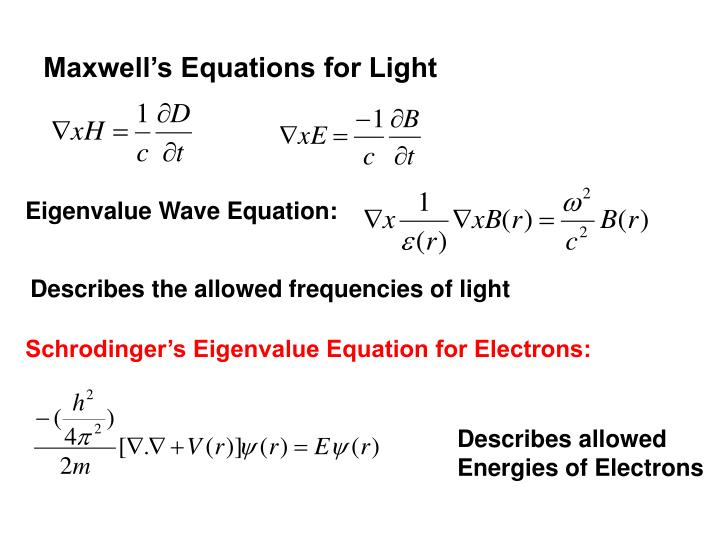 Maxwell's Equations for Light