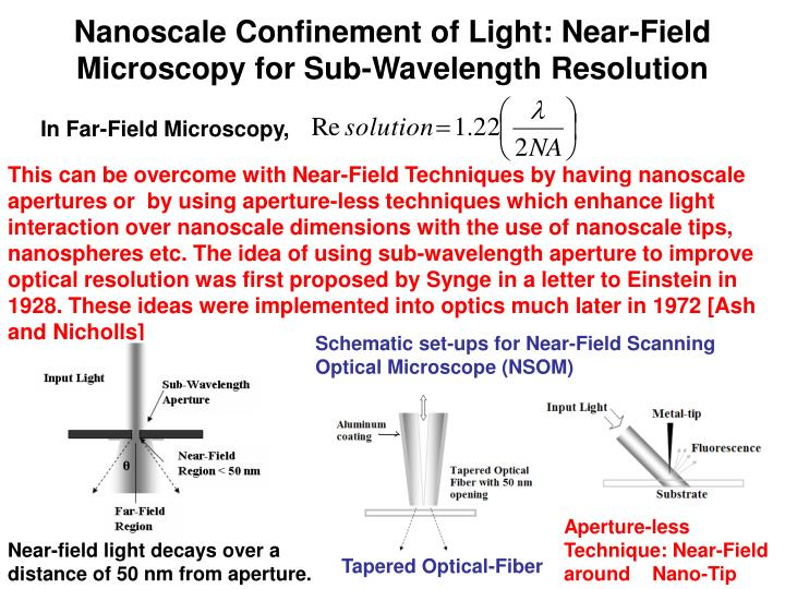 Nanoscale Confinement of Light: Near-Field Microscopy for Sub-Wavelength Resolution