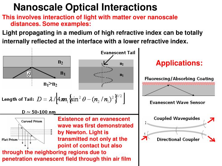 Nanoscale Optical Interactions