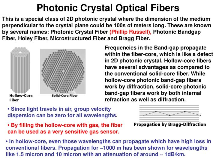 Photonic Crystal Optical Fibers