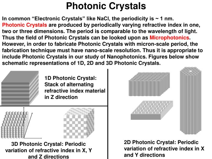 1D Photonic Crystal: Stack of alternating refractive index material in Z direction