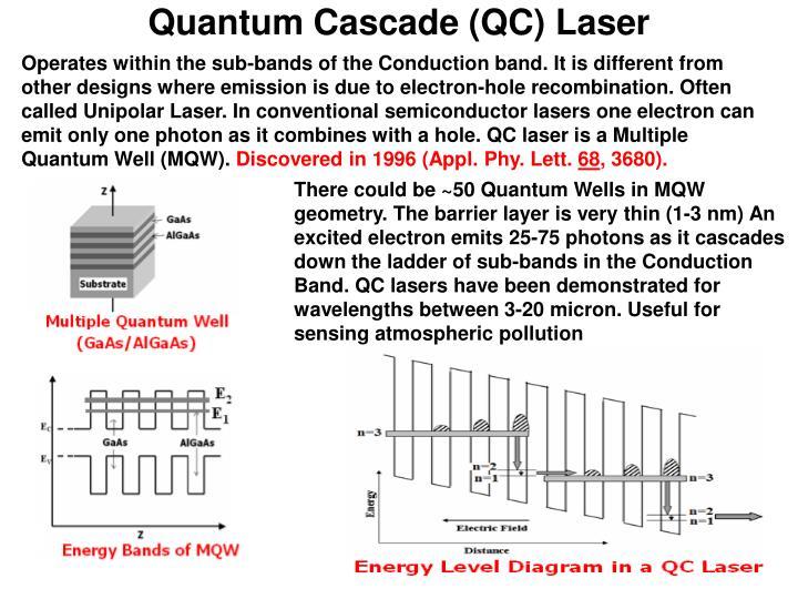 Quantum Cascade (QC) Laser