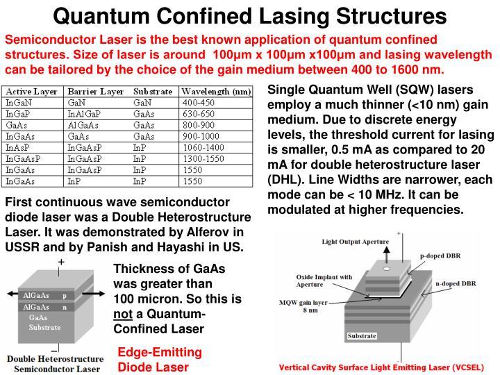 Quantum Confined Lasing Structures