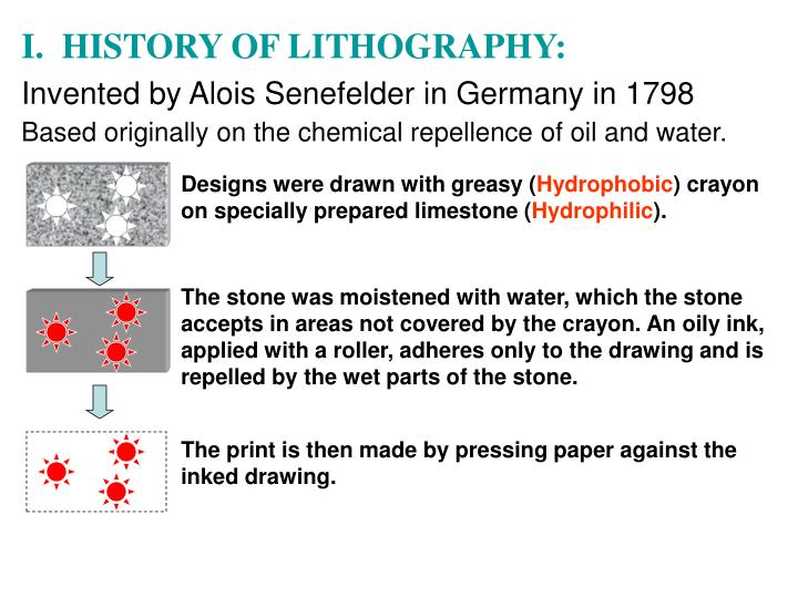 I.  HISTORY OF LITHOGRAPHY: