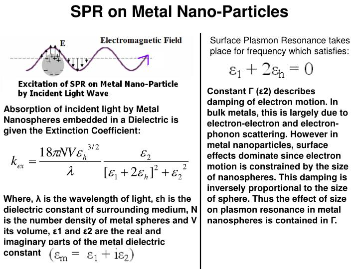 SPR on Metal Nano-Particles