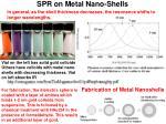 spr on metal nano shells1