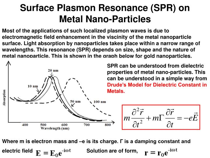 Surface Plasmon Resonance (SPR) on Metal Nano-Particles