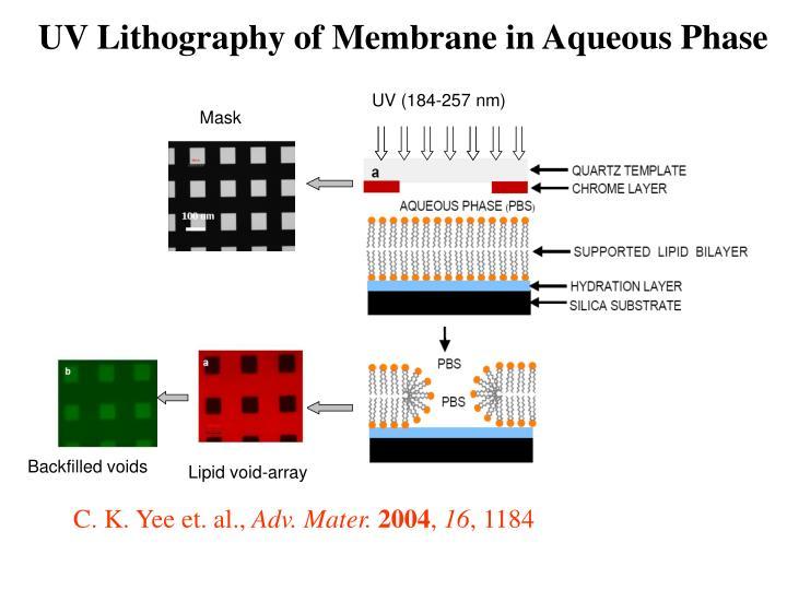 UV (184-257 nm)