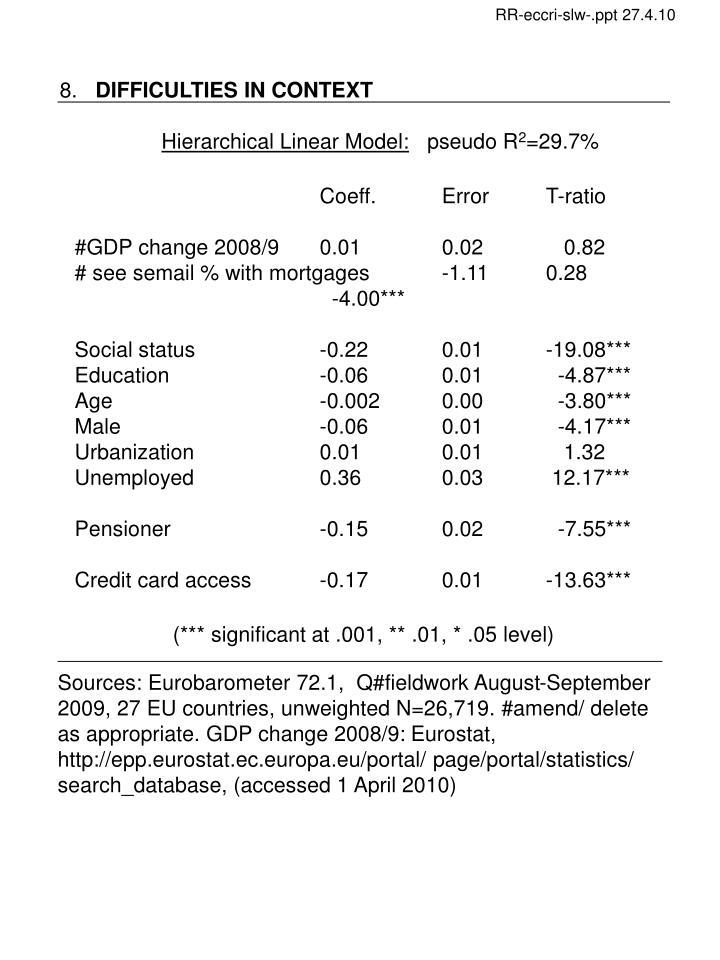 RR-eccri-slw-.ppt 27.4.10
