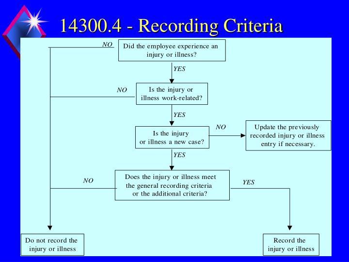 14300.4 - Recording Criteria