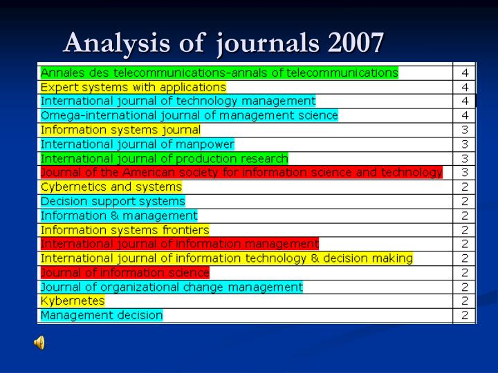 Analysis of journals 2007