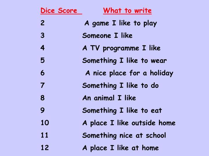 Dice Score