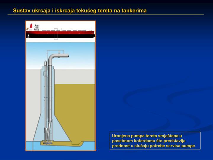 Uronjena pumpa tereta smještena u posebnom koferdamu što predstavlja prednost u slučaju potrebe servisa pumpe