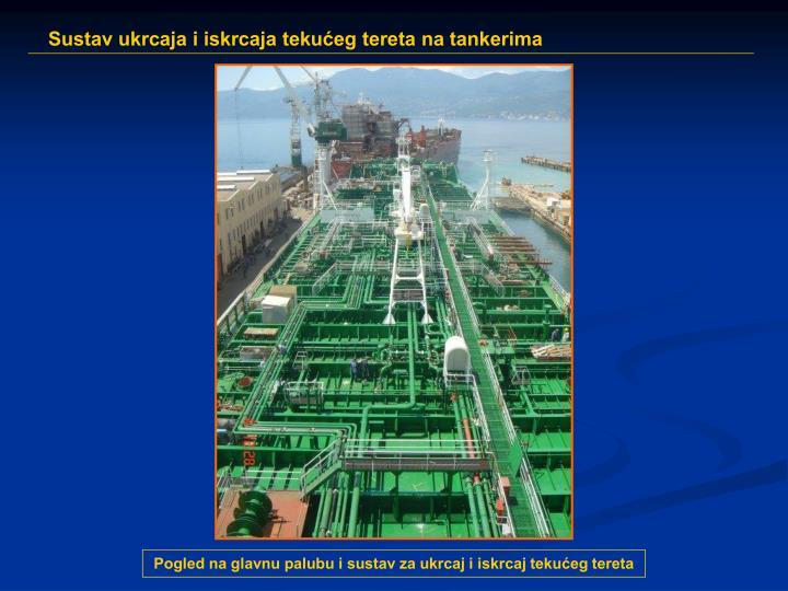 Pogled na glavnu palubu i sustav za ukrcaj i iskrcaj tekućeg tereta