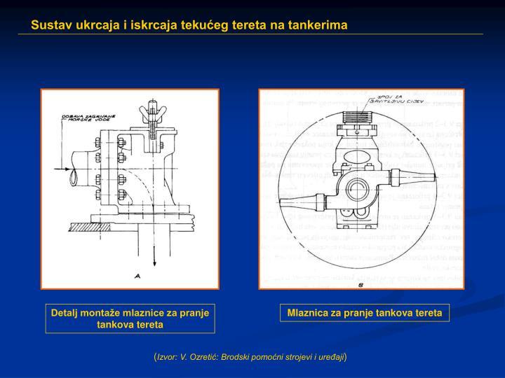 Detalj montaže mlaznice za pranje tankova tereta