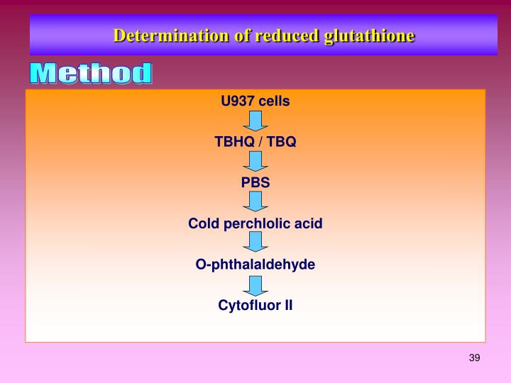 Determination of reduced glutathione