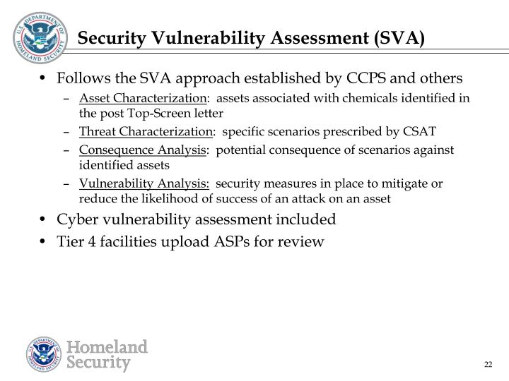 Security Vulnerability Assessment (SVA)