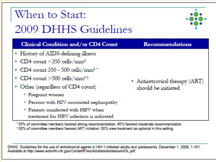 2009 guidelines