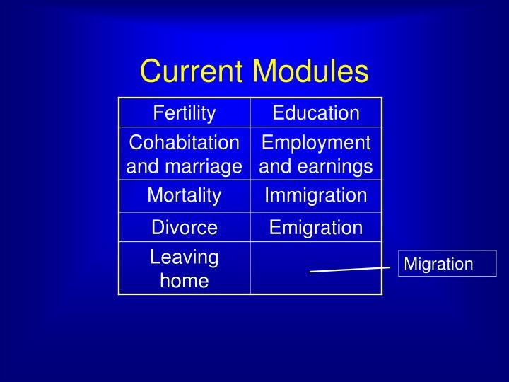 Current Modules