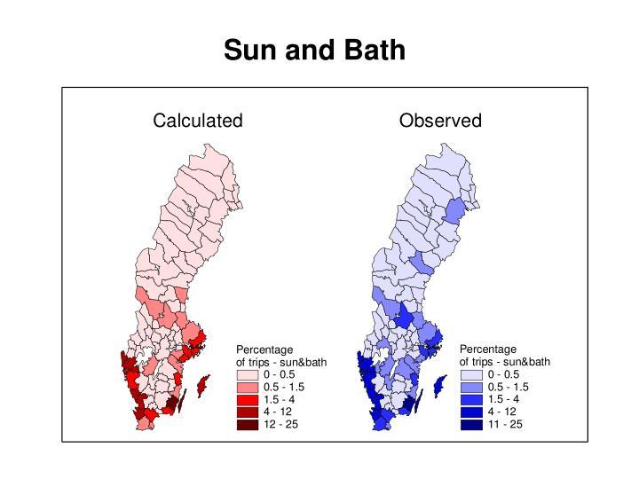 Sun and Bath