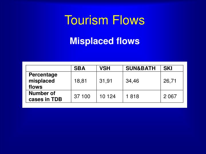 Tourism Flows