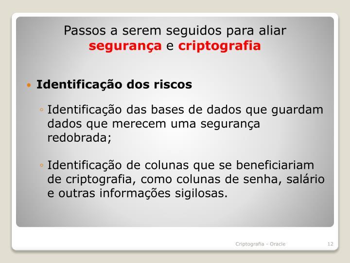 Identificação dos riscos