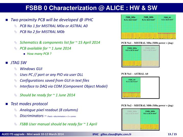 FSBB 0 Characterization @ ALICE : HW & SW