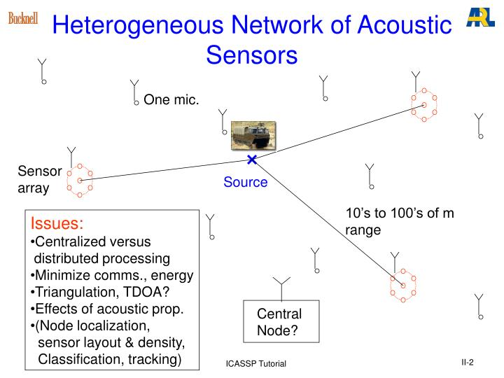 Heterogeneous network of acoustic sensors