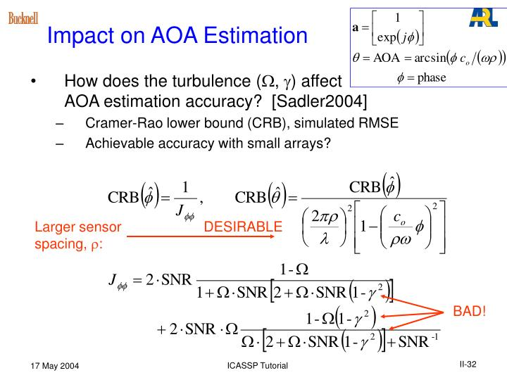 Impact on AOA Estimation
