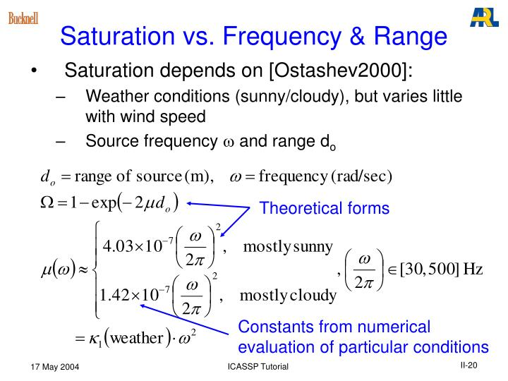 Saturation vs. Frequency & Range