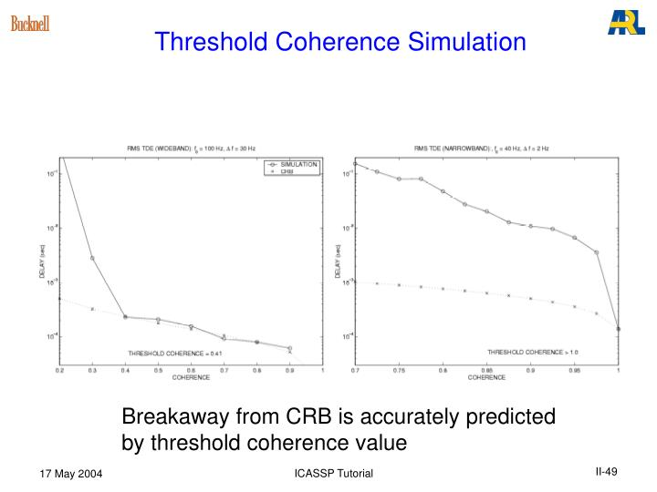 Threshold Coherence Simulation