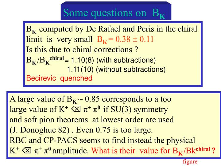 Some questions on  B