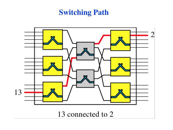 Switching Path