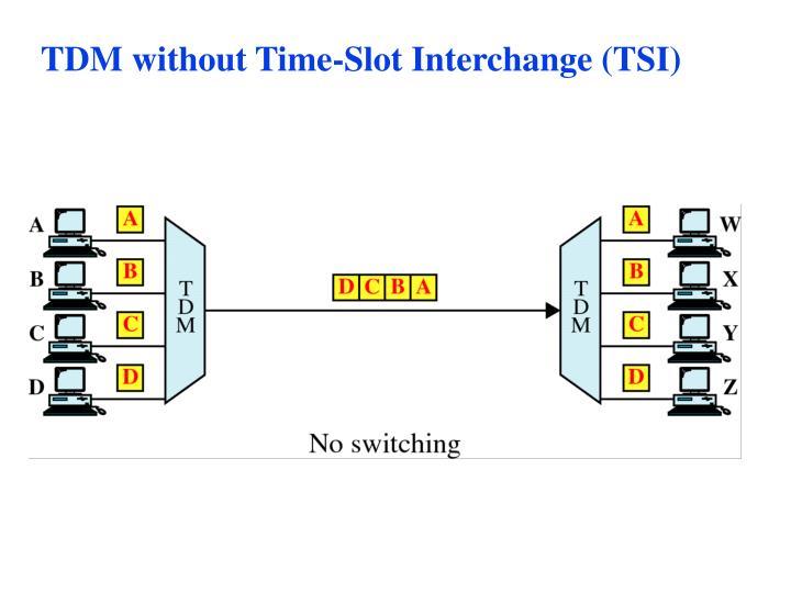 TDM without Time-Slot Interchange (TSI)