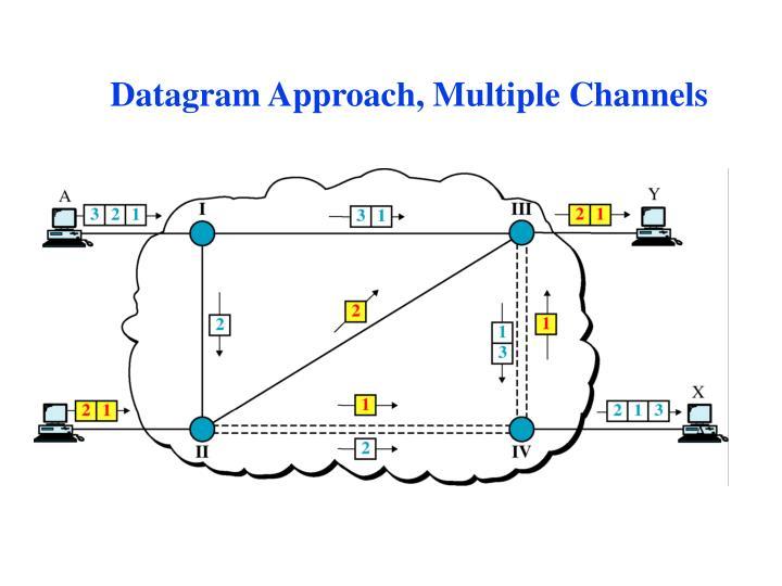 Datagram Approach, Multiple Channels