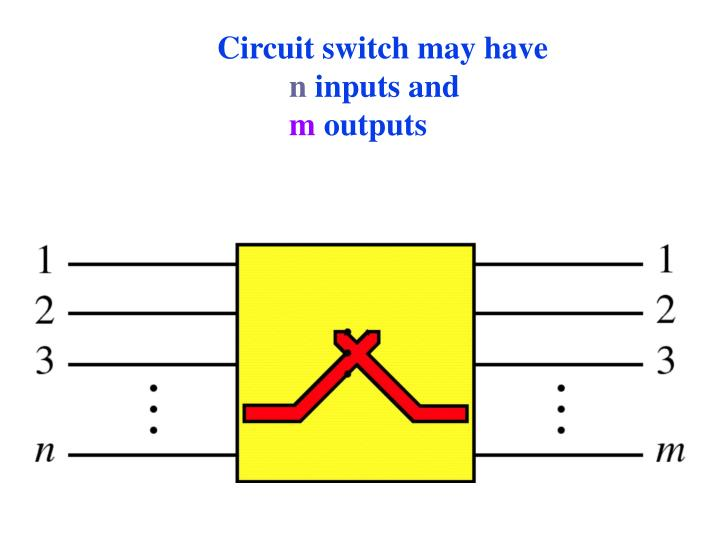 Circuit switch may have