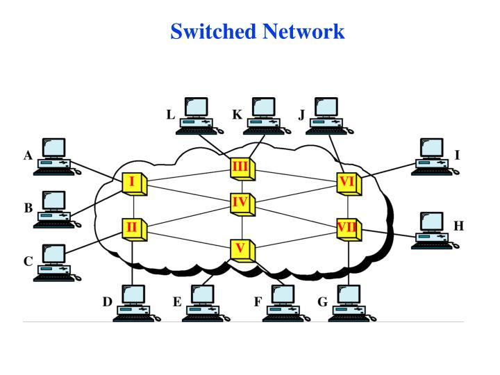 Switched Network