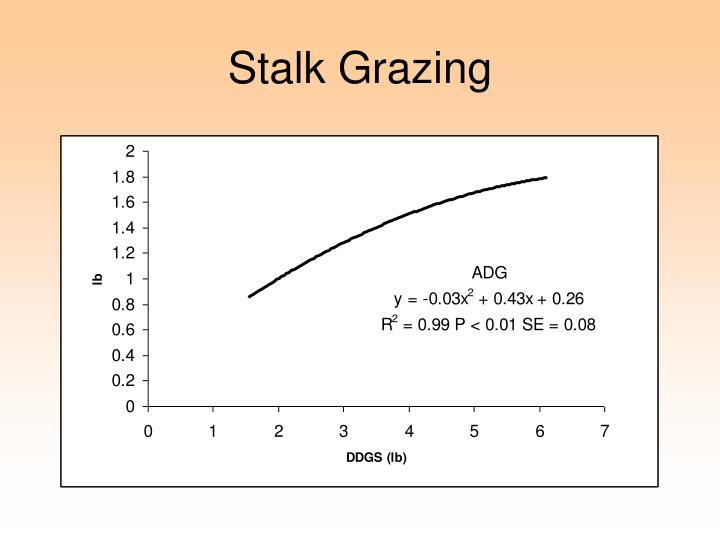 Stalk Grazing