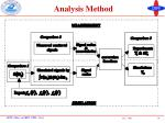 analysis method