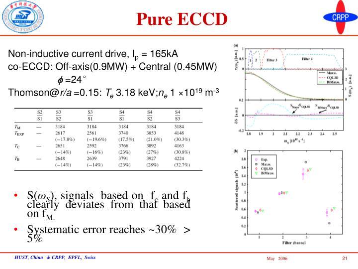 Pure ECCD