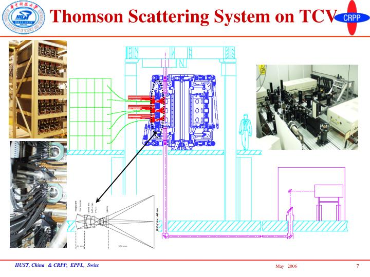 Thomson Scattering System on TCV