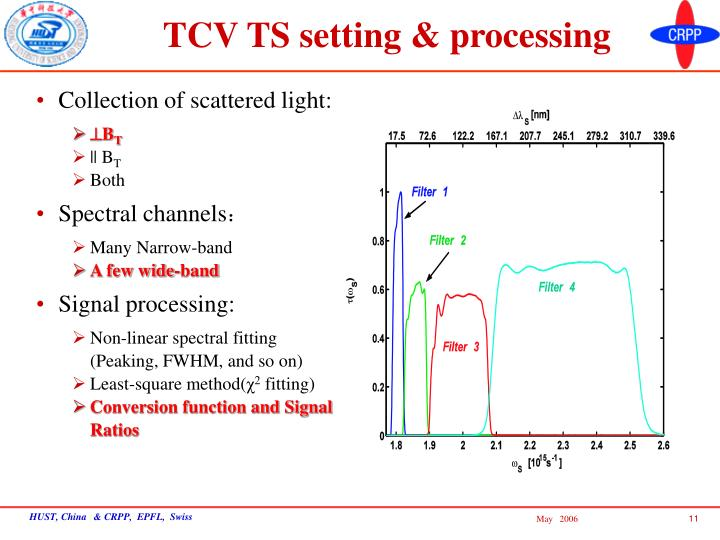 TCV TS setting & processing
