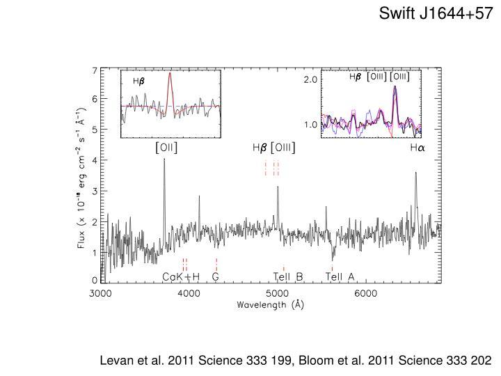 Swift J1644+57