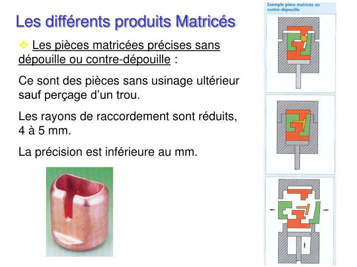 Les différents produits Matricés