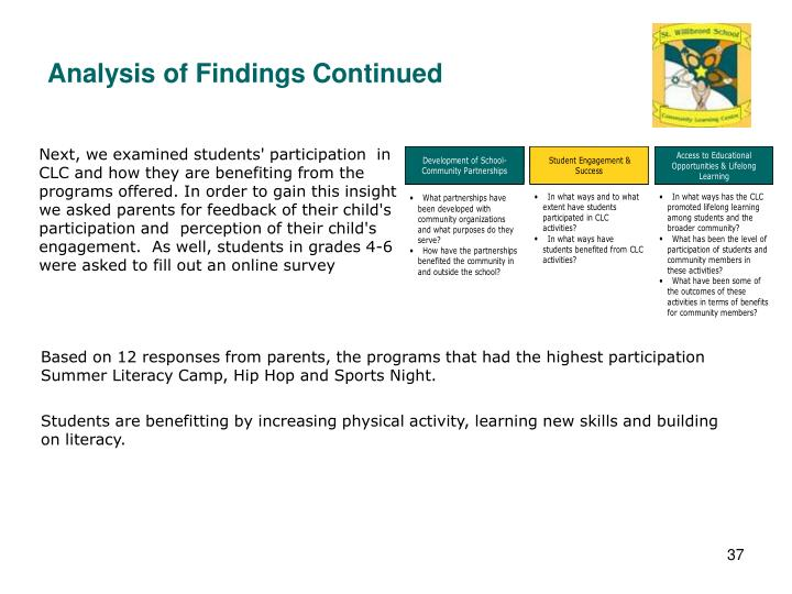 Analysis of Findings Continued