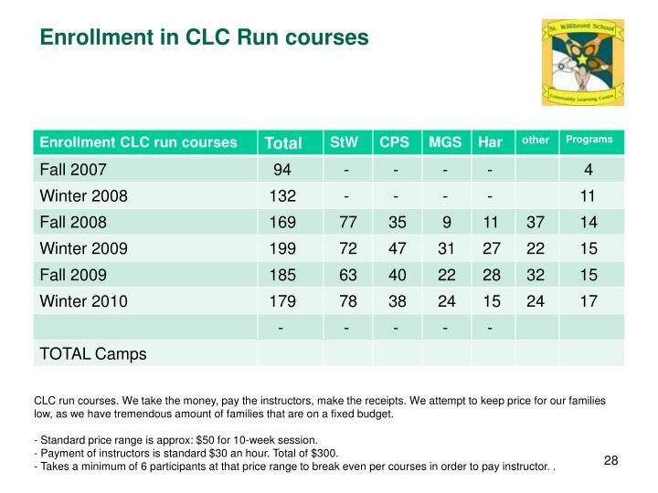 Enrollment in CLC Run courses