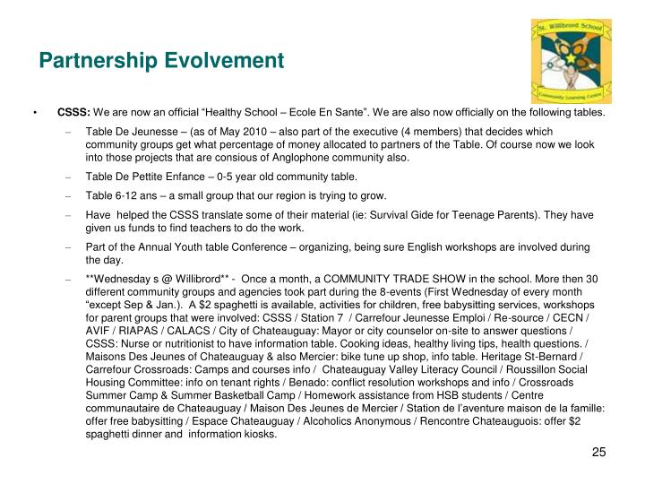 Partnership Evolvement