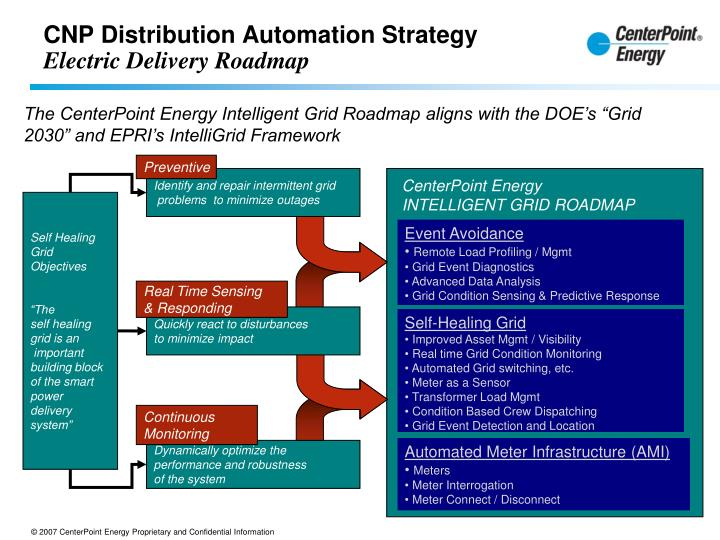 CNP Distribution Automation Strategy