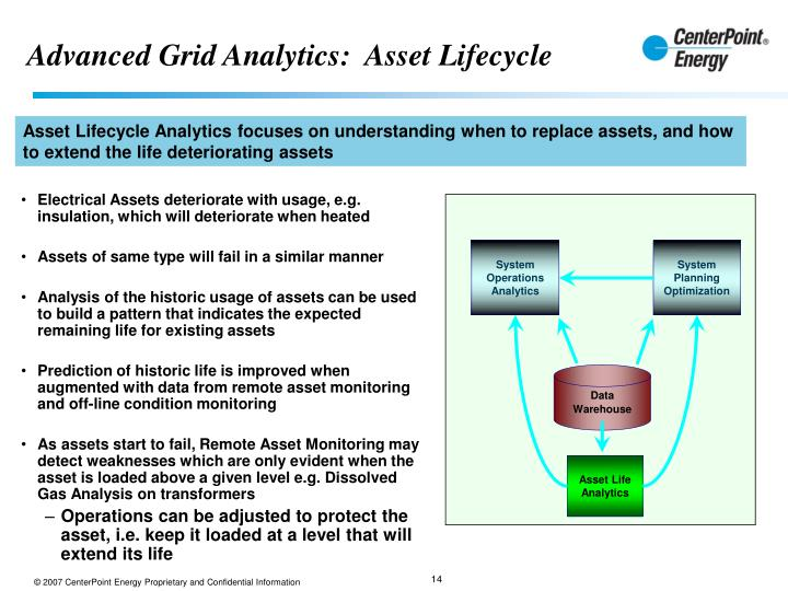 Advanced Grid Analytics:  Asset Lifecycle