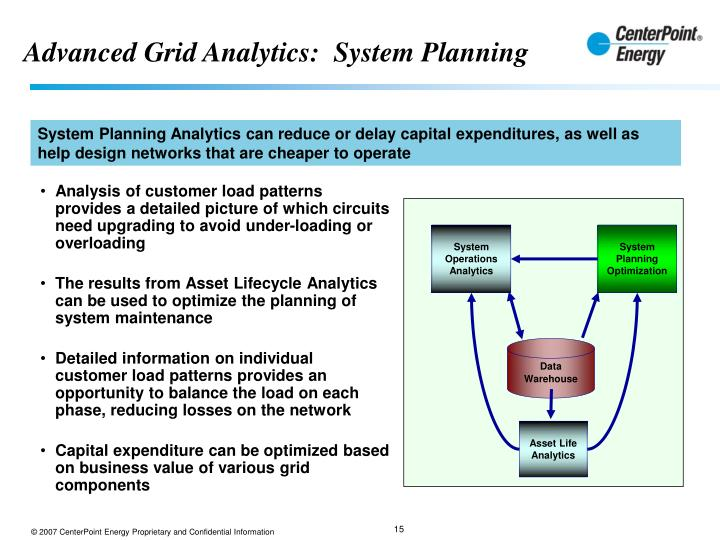 Advanced Grid Analytics:  System Planning